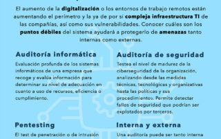 Auditoria y Pentesting Global Technology